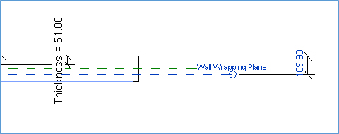 Wall Closure Property in Insert Families 03