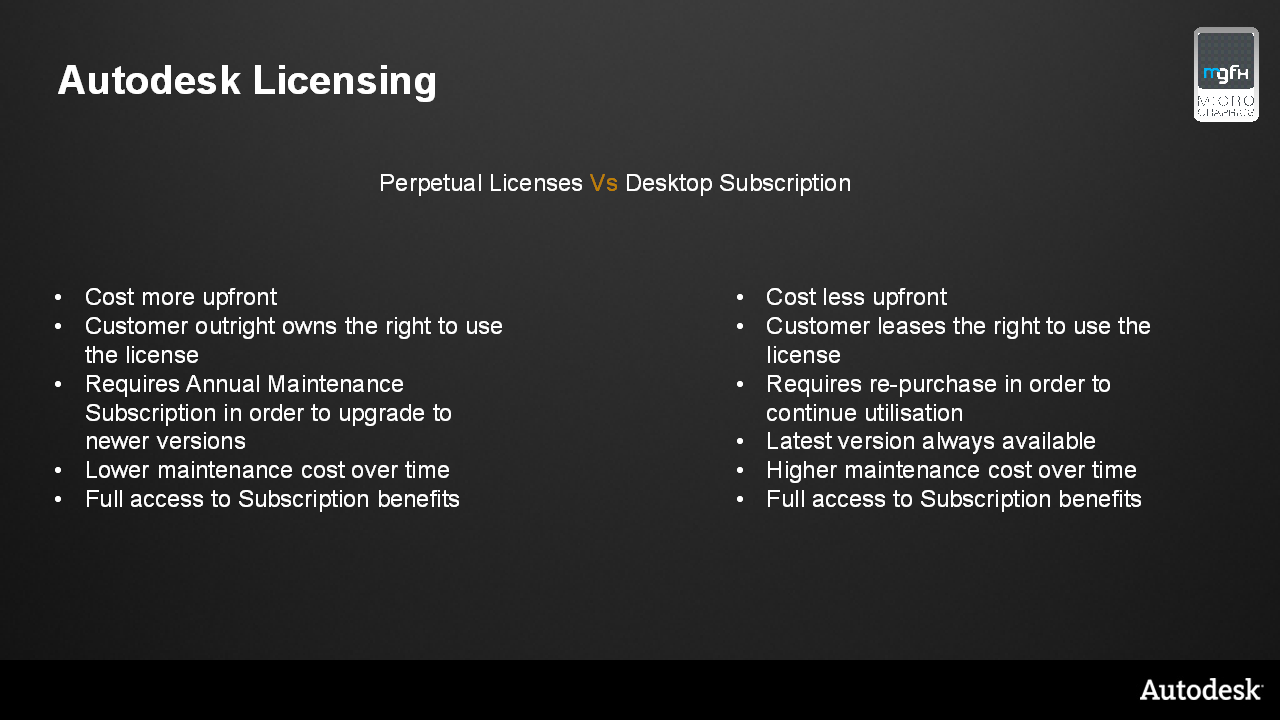 2-10 What is Autodesk Perpetual licensing and what is the new Autodesk Desktop Subscription?