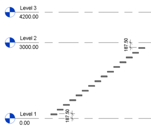 1-2-300x257 Revit Stairs – Adjust Levels and Landings