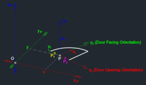 4-3-300x175 Dynamo Script - Door Orientation - Part 1