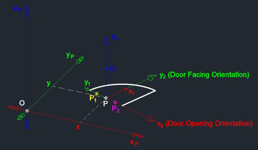 4-3 Dynamo Script - Door Orientation - Part 1