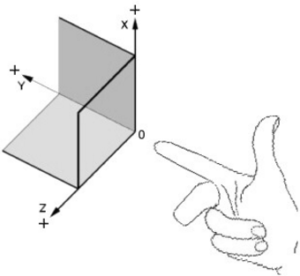5-3-300x276 Dynamo Script - Door Orientation - Part 1