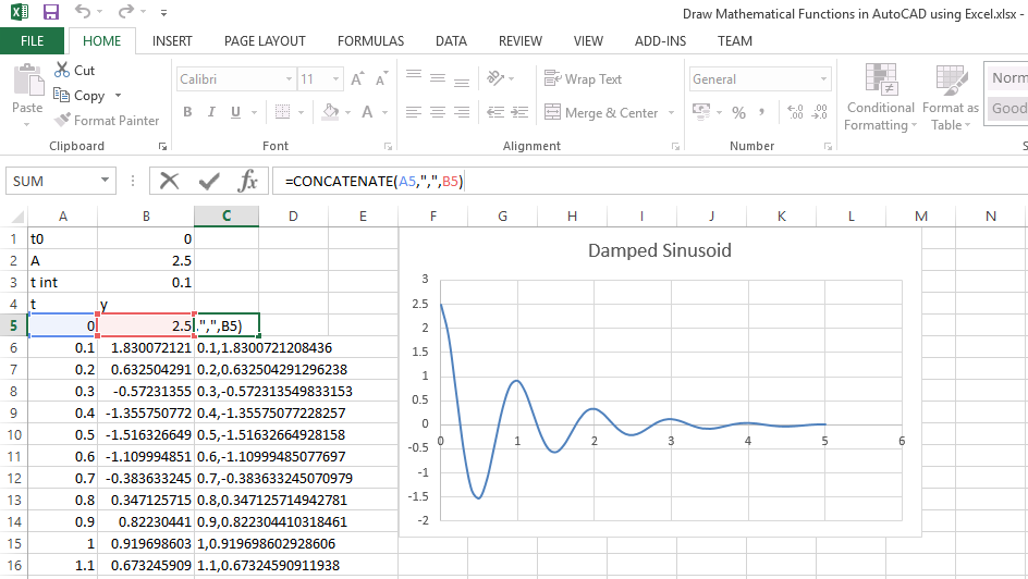 Draw Mathematical Functions In Autocad Using Excel