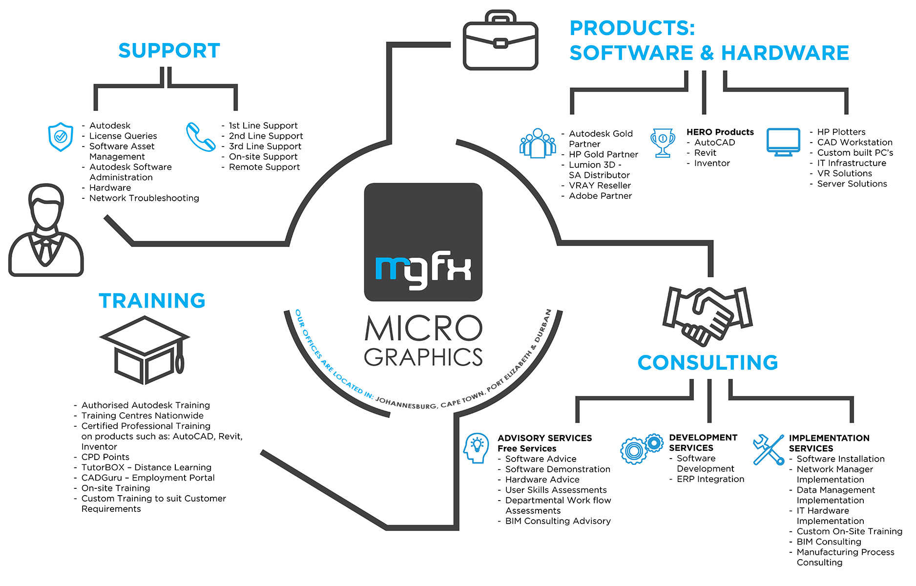 MGFX_INFOGRAPHIC-BANNER_Web