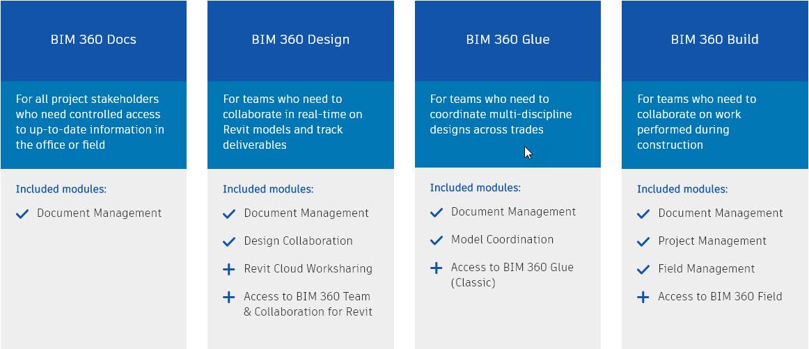 Bim 350 Products img