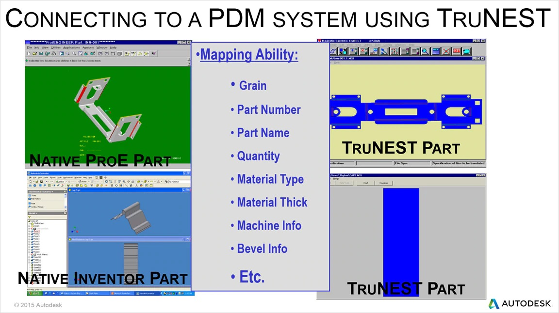 pdm-system-integration-large